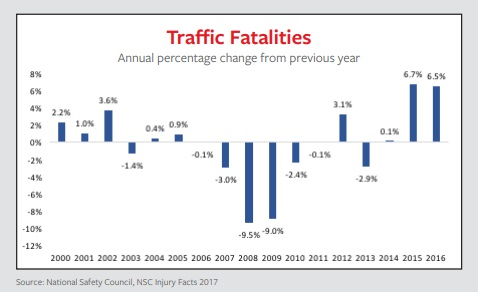 Fatalities Research Graph
